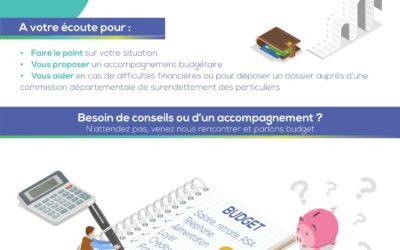 Les nouvelles permanences: Point Conseil Budget